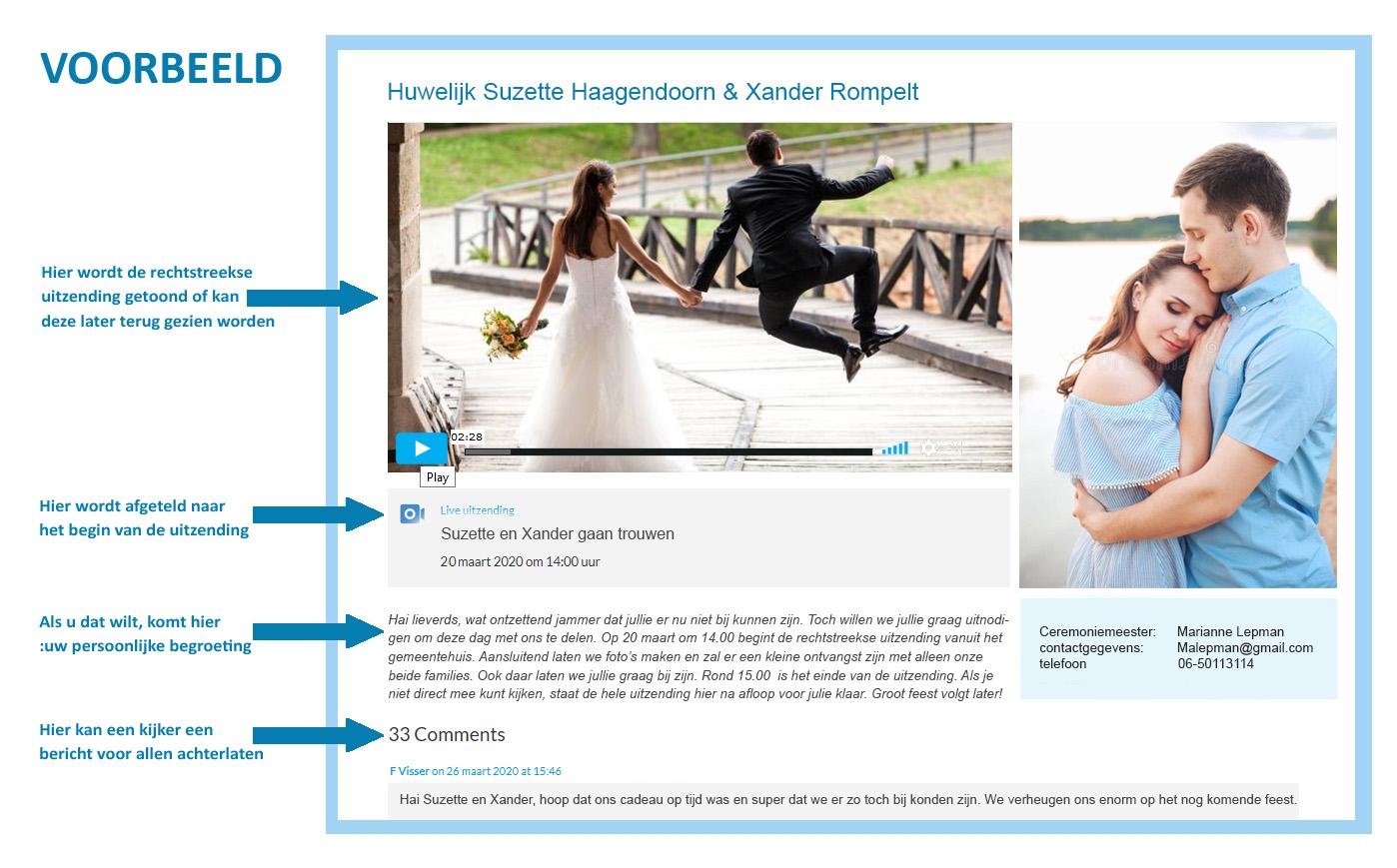 live huwelijk AVS uitleg
